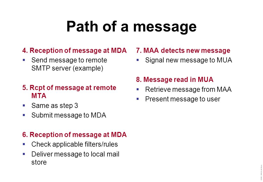 Path of a message 4. Reception of message at MDA