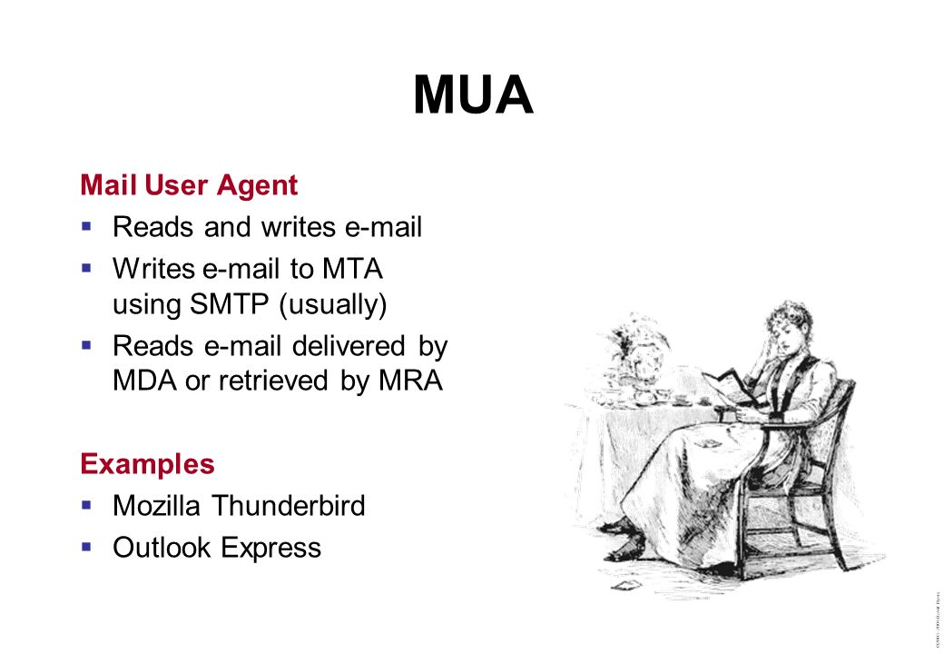 MUA Mail User Agent Reads and writes e-mail