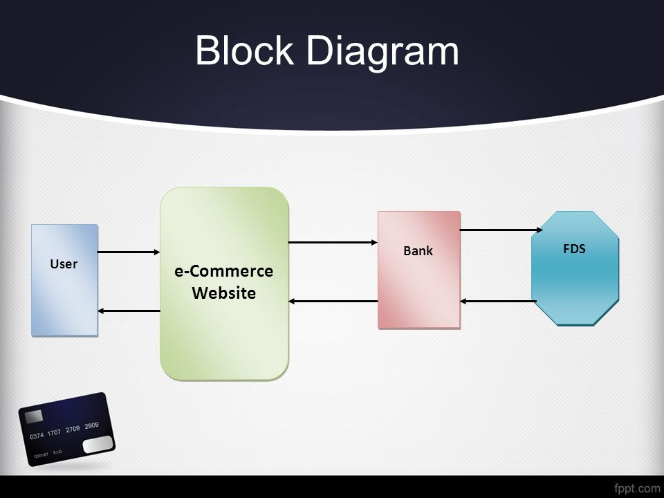 E Commerce Block Diagram - Wiring Diagram Schemes