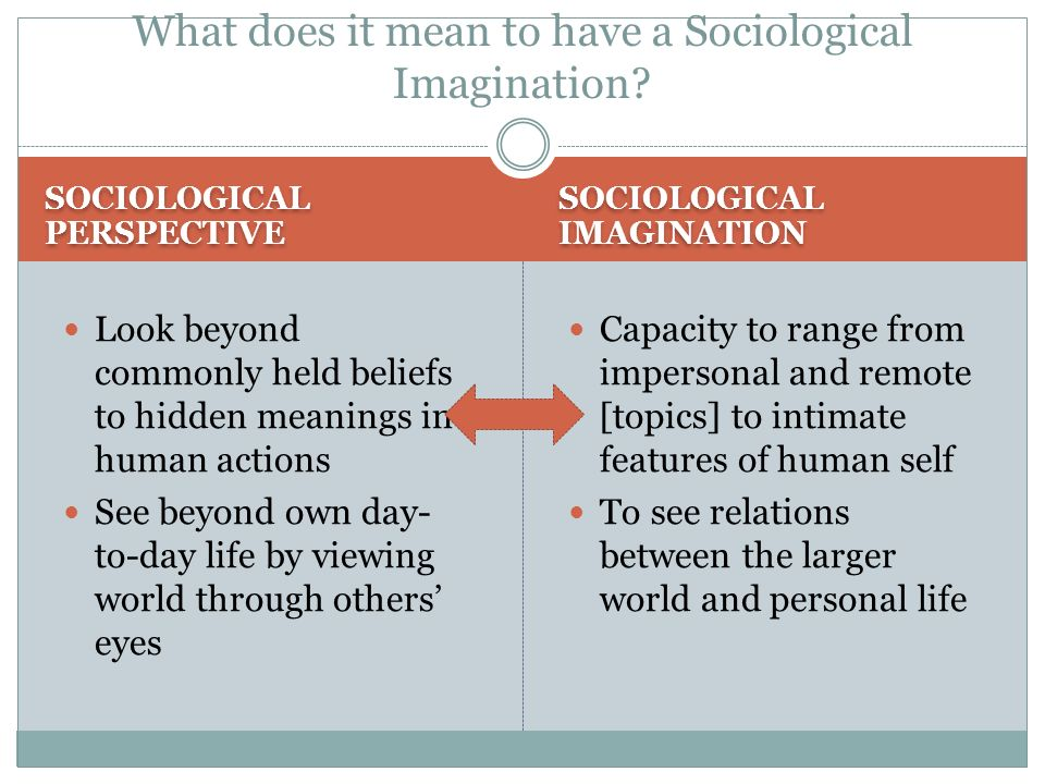 What does it mean to have a Sociological Imagination