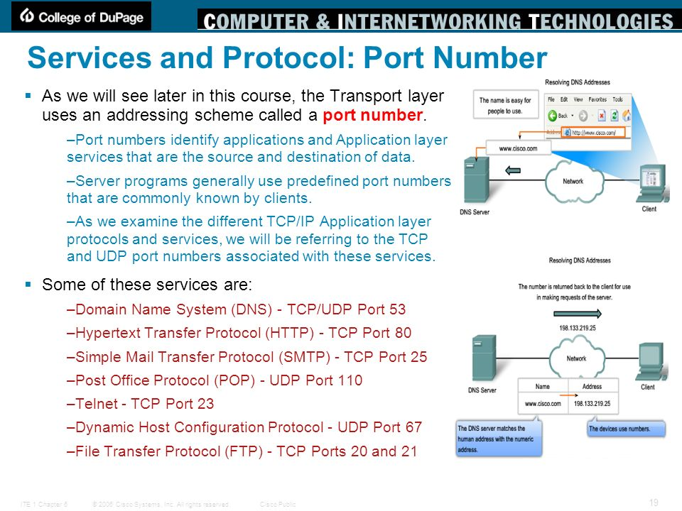 Application layer functionality and protocols ppt download - Service name and transport protocol port number registry ...