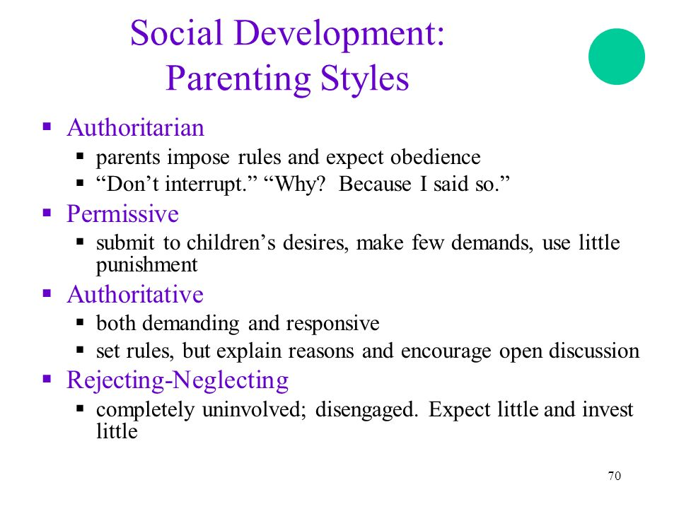 parenting styles and children s social development Relationship between parenting styles and adolescent social competence vijilay, jose thomas, ponnusamya  development of their children especially their social.