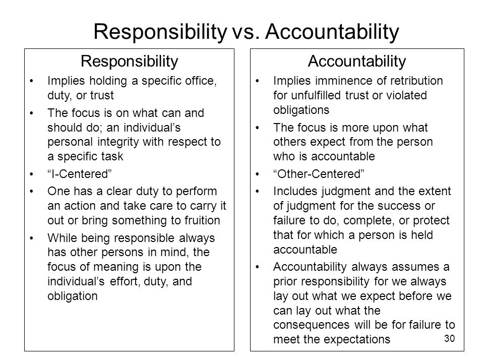the meaning of personal responsibility Corporations have a responsibility to those groups and individuals that they can affect, ie, its stakeholders, and to society at large stakeholders are usually.