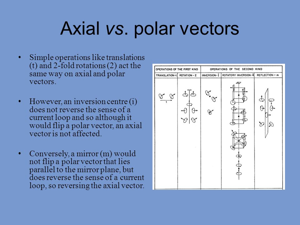 Axial vs. polar vectors Simple operations like translations (t) and 2-fold rotations (2) act the same way on axial and polar vectors.