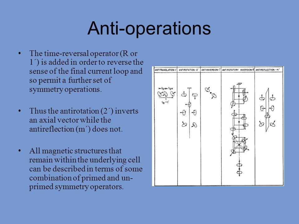 Anti-operations
