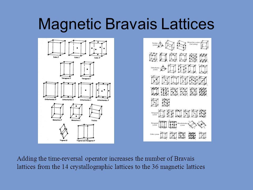 Magnetic Bravais Lattices