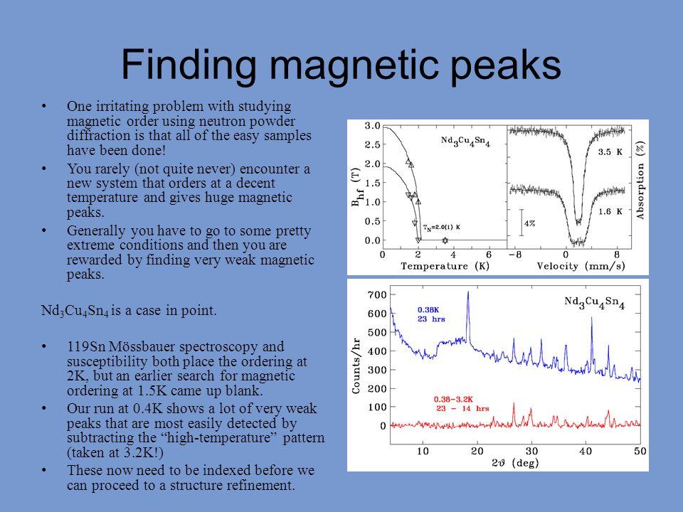Finding magnetic peaks