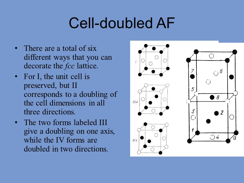 Cell-doubled AF There are a total of six different ways that you can decorate the fcc lattice.
