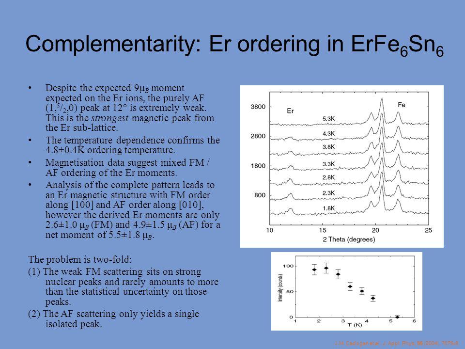 Complementarity: Er ordering in ErFe6Sn6