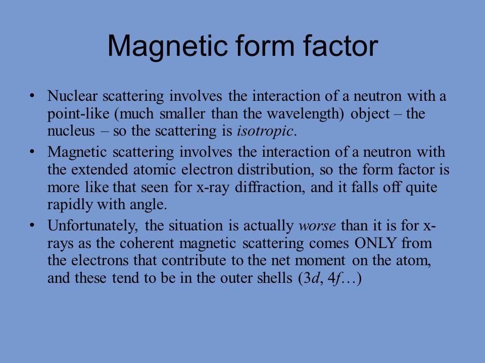 Magnetic form factor