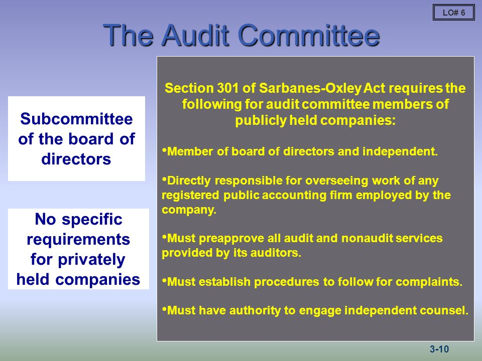 audit committees post sarbanes oxley What has been the impact of the sarbanes-oxley act of 2002 (sox) on audit committees this video, part of a series produced by the center for audit quality in partnership with the securities and.