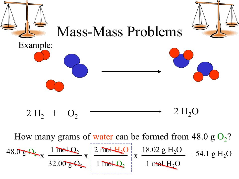 how to solve mass to mass stoichiometry problems