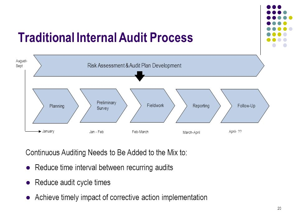 preliminary audit plan Audit preparation prepare the audit plan well the audit plan needs to include certain preliminary checks, such as the updating of all pertinent information, a review of risk, and, if possible, coordination of the process.