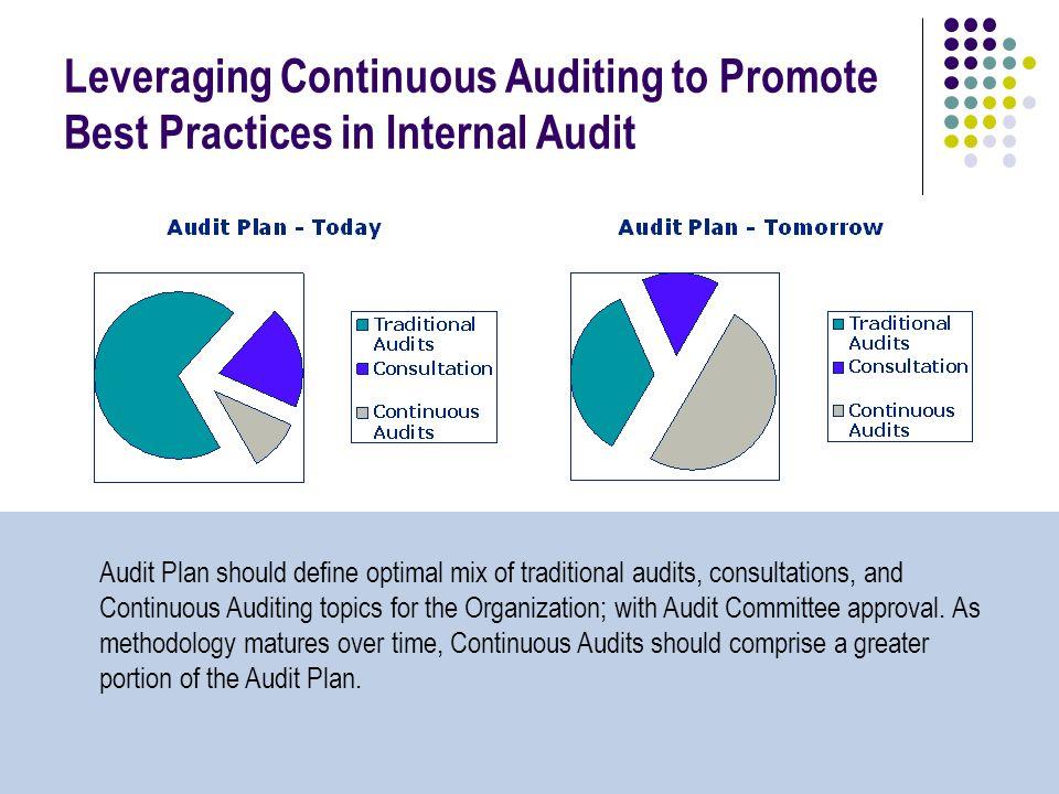 how to build an internal audit plan
