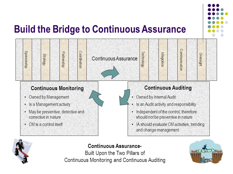 continuous monitoring and continuous auditing from Continuous auditing is any method used by auditors to perform audit-related activities on a more continuous or continual basis institute of internal auditors traditionally, fraud and abuse are caught after the event and sometimes long after the possibility of financial recovery by.