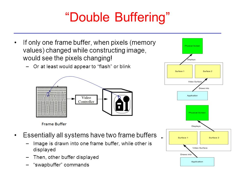 Frame Buffer Memory Frame Design Amp Reviews