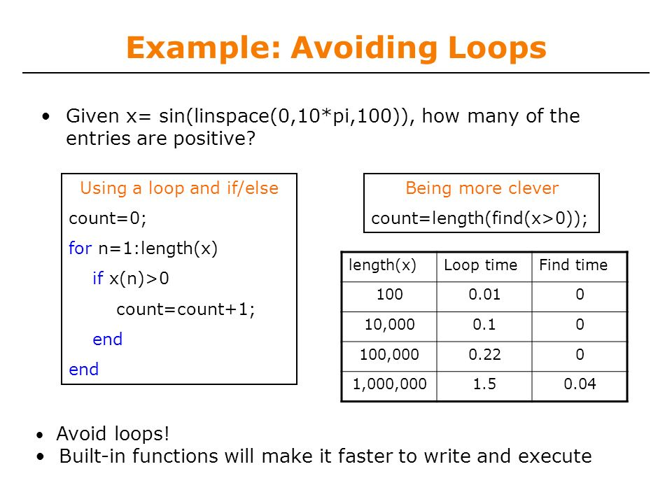 how to avoid for loops matlab