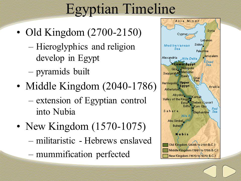 egyptian timeline old kingdom middle kingdom ppt