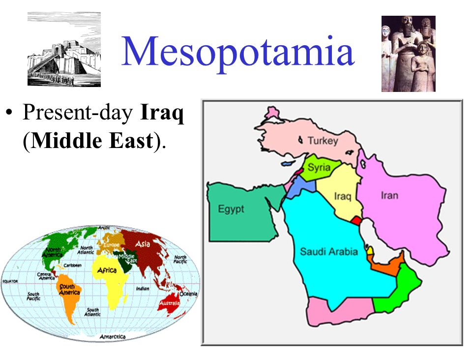 Mesopotamia Present-day Iraq (Middle East).