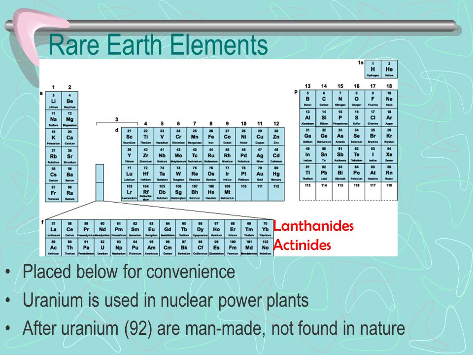 Periodic Table where are the lanthanides and actinides placed on the periodic table : Metals Section ppt video online download