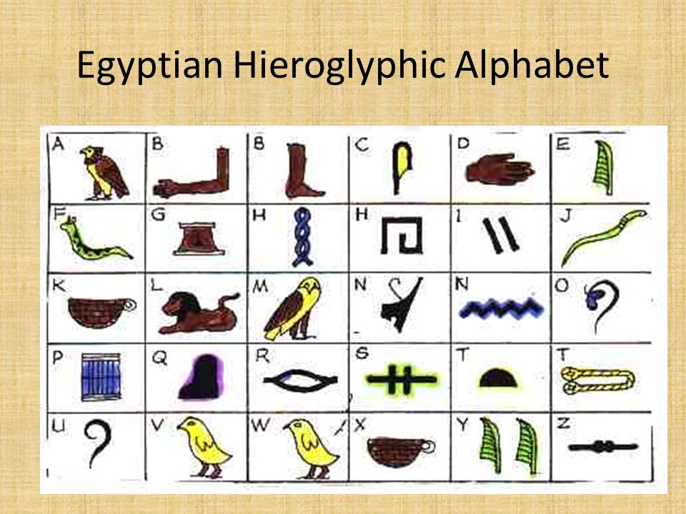 Ancient Egyptian Hieroglyphics - A, B, C