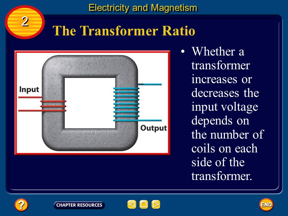 Electricity And Magnetism Electric Power | Globalpay.co.id