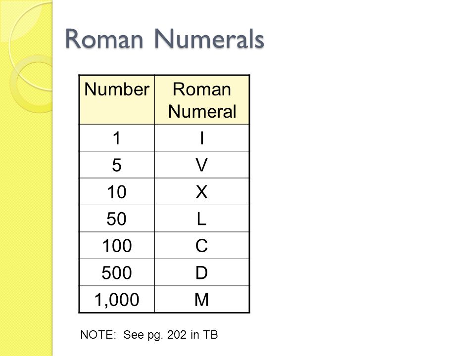 100+ [ Roman Numbers 1 100 Worksheets ] | Roman Numerals 1 ...