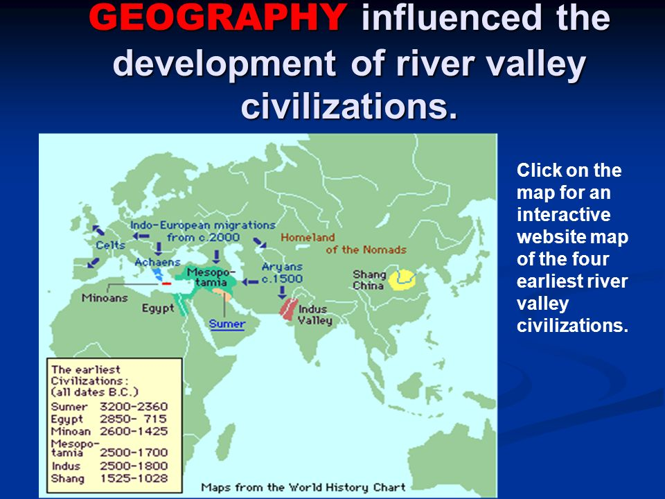 the different advancement of china as an ancient river valley civilization 10 oldest ancient civilization that had ever existed   there came a number of dynasties that held control over china in different periods of time until the end of .