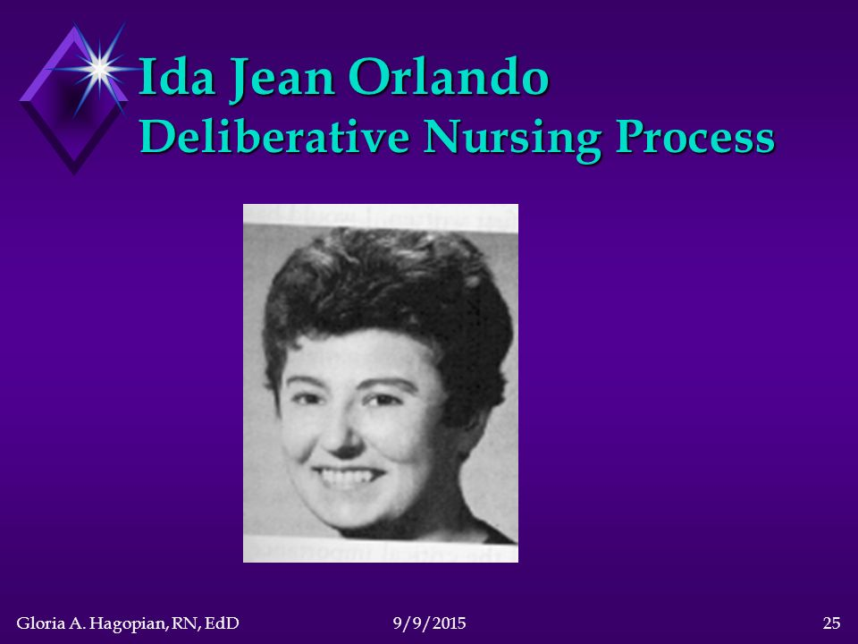 nursing and ida jean orlando Nursing process theory: ida jean orlando's nursing process theory is an easy to understand theory that relies on deliberative nursing actions rather than an automatic.