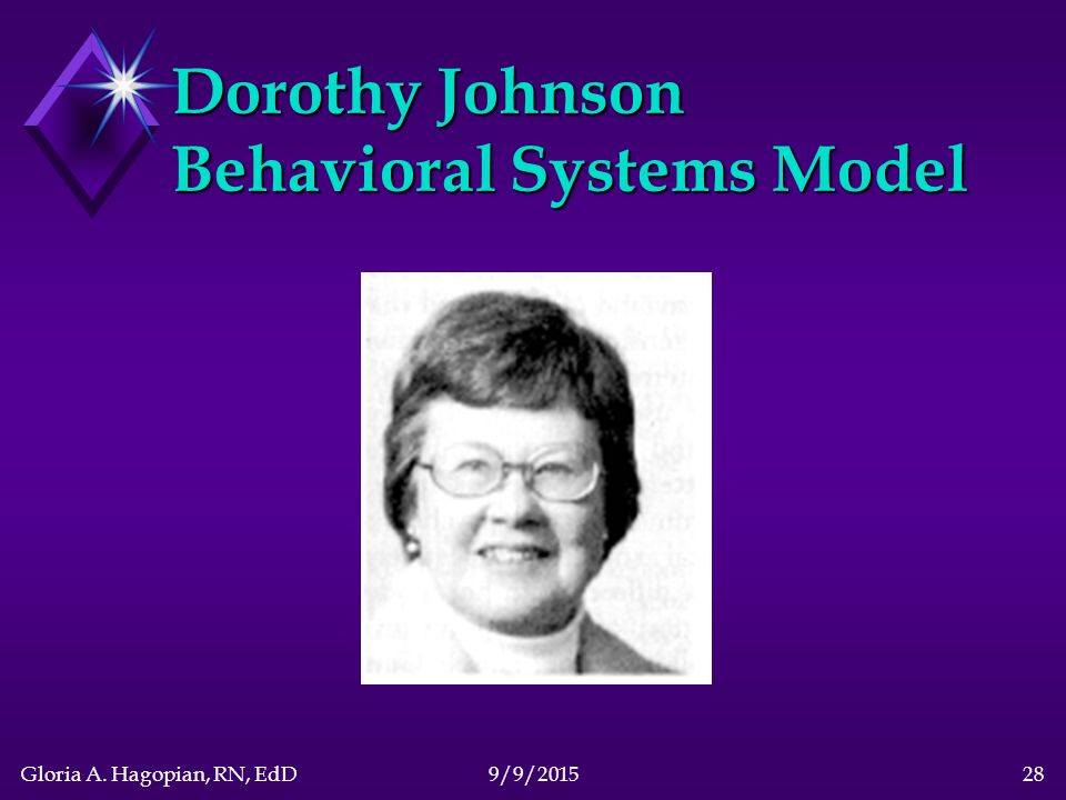 dorothy johnson s theory Health behavioral model: dorothy johnson's belief that medicine and nursing were two distinct disciplines and that research-based knowledge was needed to study the effect of nursing care on patients led her to develop the behavior system model of nursing.