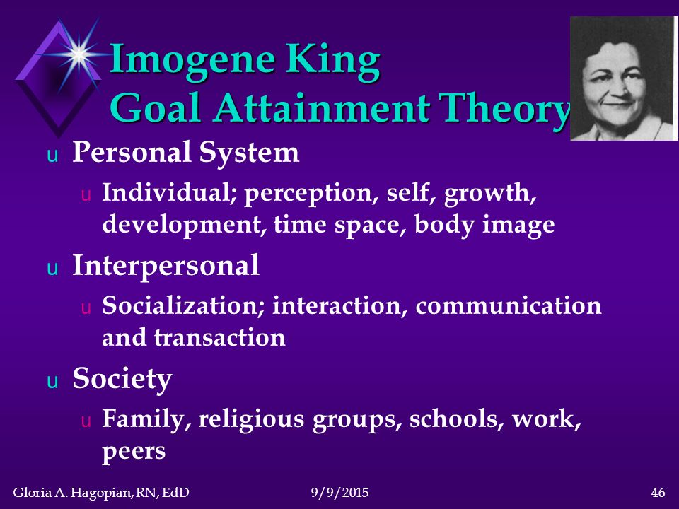 "imogene king nursing theory The theory of goal attainment by imogene king king believed that the goal of nursing ""is to help individuals maintain their health so they can function in t."