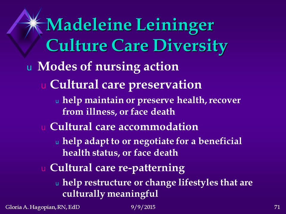 diversity nursing Introduction cultural diversity in nursing is concept that is derived from nursing and other cross-cultural health-related disciplines such as psychology, sociology and anthropology.