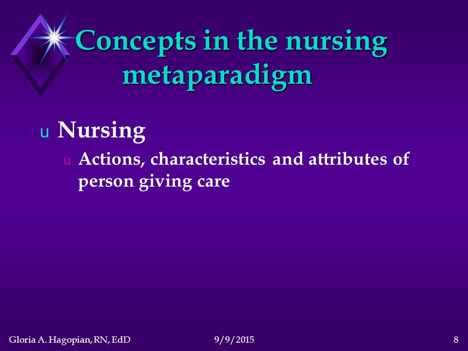 parse metaparadigm of nursing The theory practical please click on the links to the left to see how the metaparadigm concepts are applied and understood in nursing dialogue is.