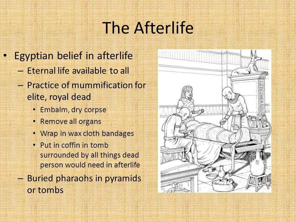 The Afterlife Egyptian belief in afterlife