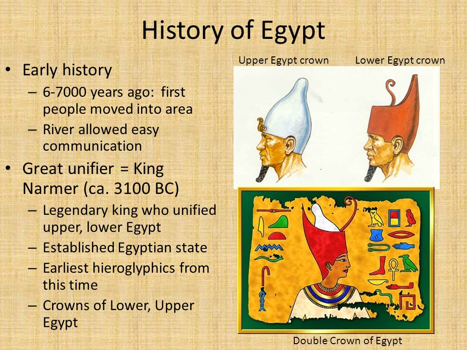 History of Egypt Early history
