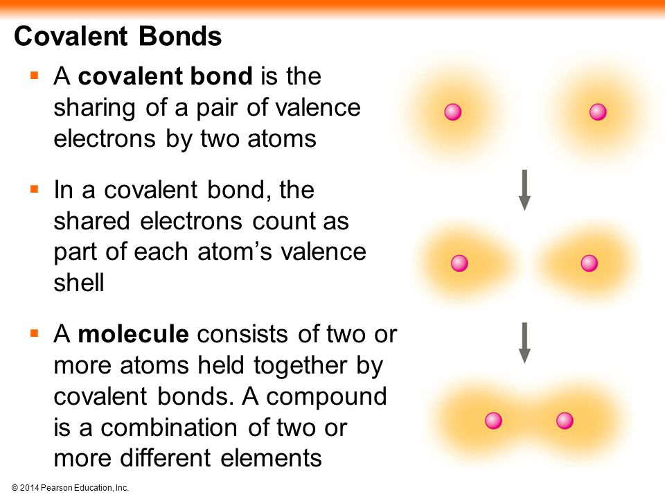Covalent Bonds A covalent bond is the sharing of a pair of valence electrons by two atoms.