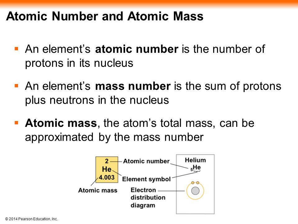Atomic Number and Atomic Mass