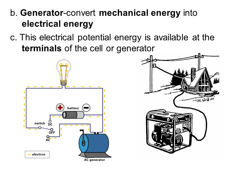 Chapter 22 Current Electricity Ppt Download