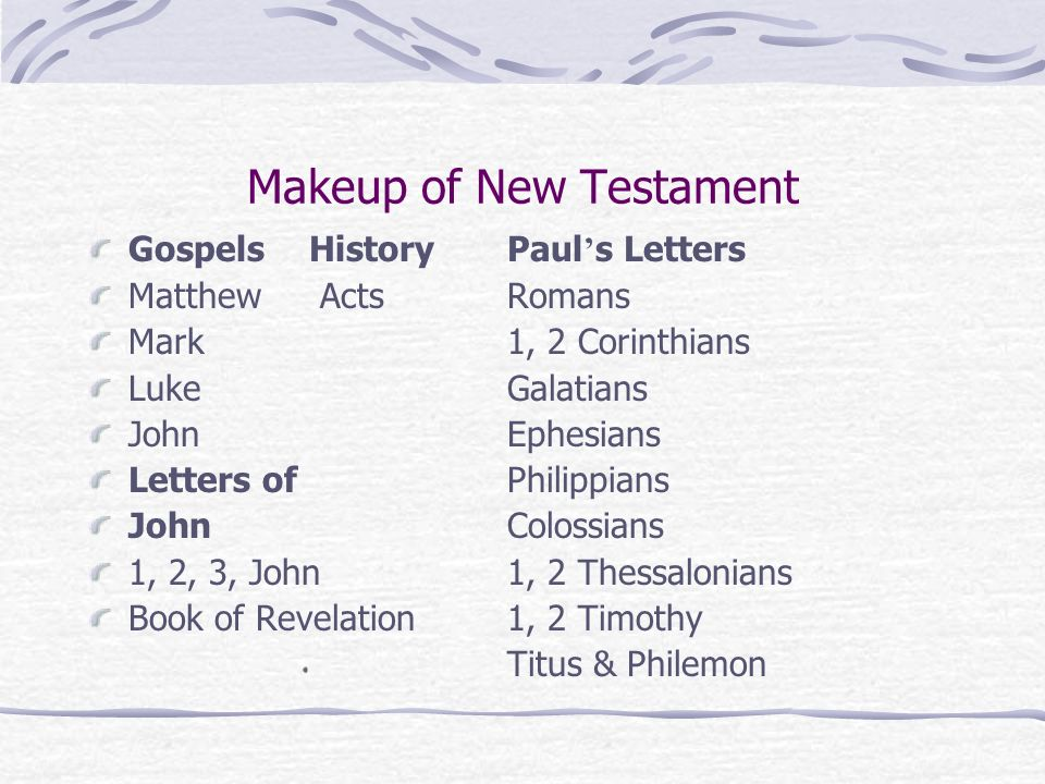 Themes And Significance Of The NT And The Books Of The NT