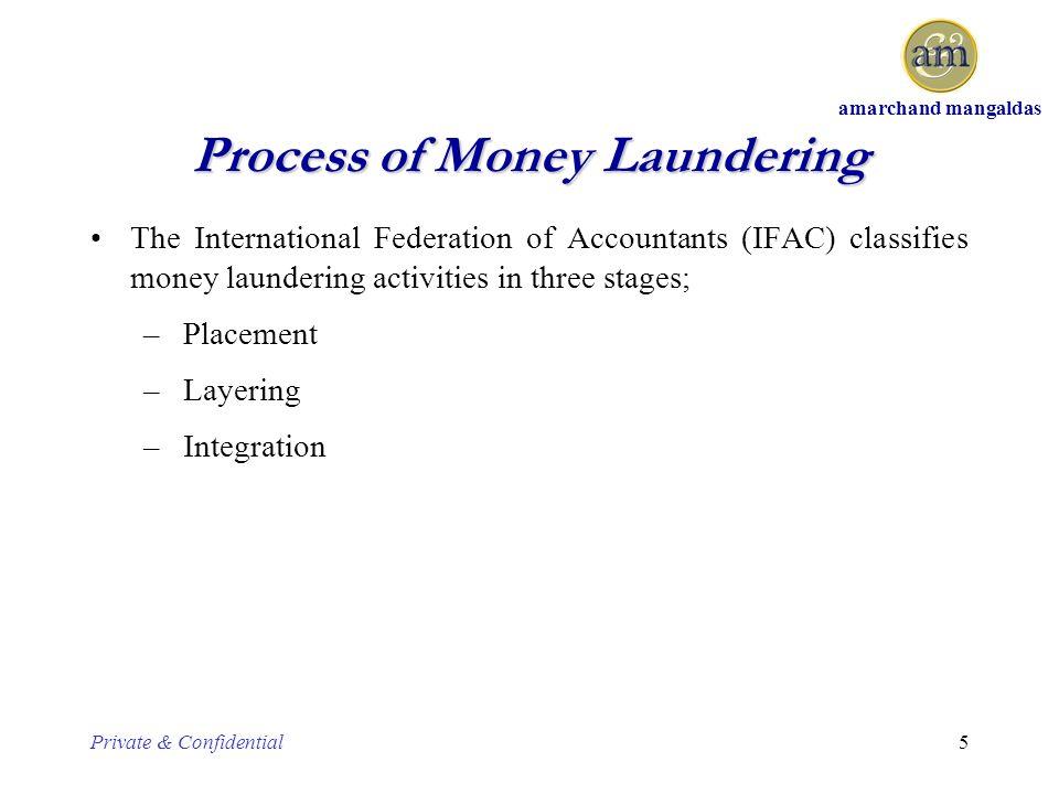 a prevention of money laundering from criminal activities Prevention of money laundering and funding of terrorism [sl 37301 1 subsidiary legislation 37301 prevention of money laundering and funding of terrorism regulations.