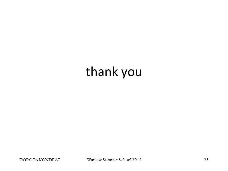 Dorota Kondrat Warsaw Summer School ppt video online download