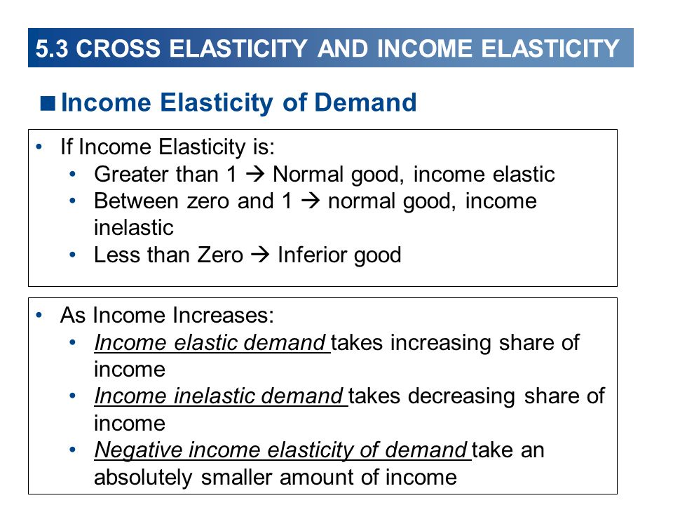 price elasticity income elasticity and cross elasticity Cross-sectional expenditure and price data that varies across region and time   the price and income elasticities of demand for items across the income.