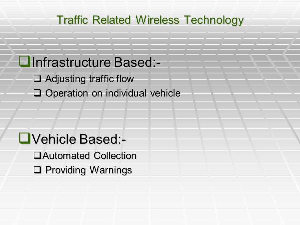 Inter Vehicle Communication Ppt Video Online Download
