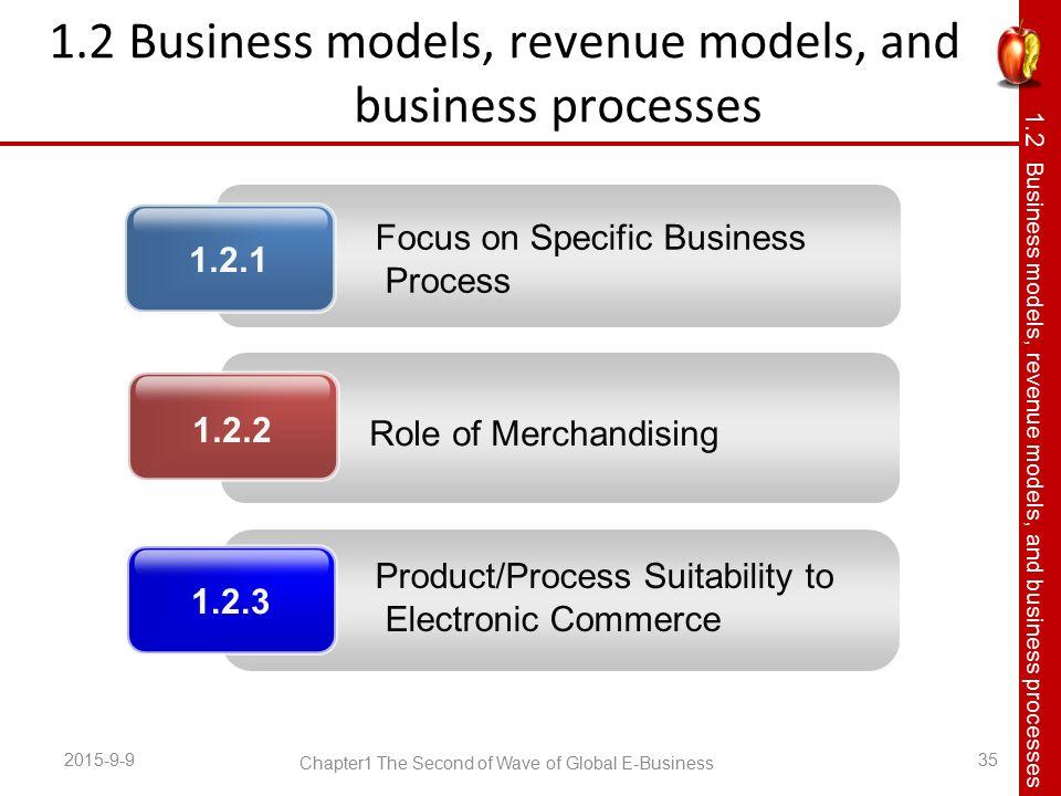e business revenue models pdf