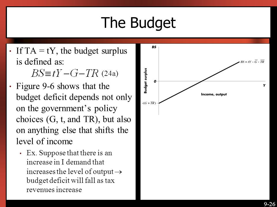 effects of budget surplus A surplus budget is not the cause of a strong economy, it is an effect of a strong economy as an economy grows, the government fiscal position will improve - assuming tax rates and government expenditures remain relatively static.