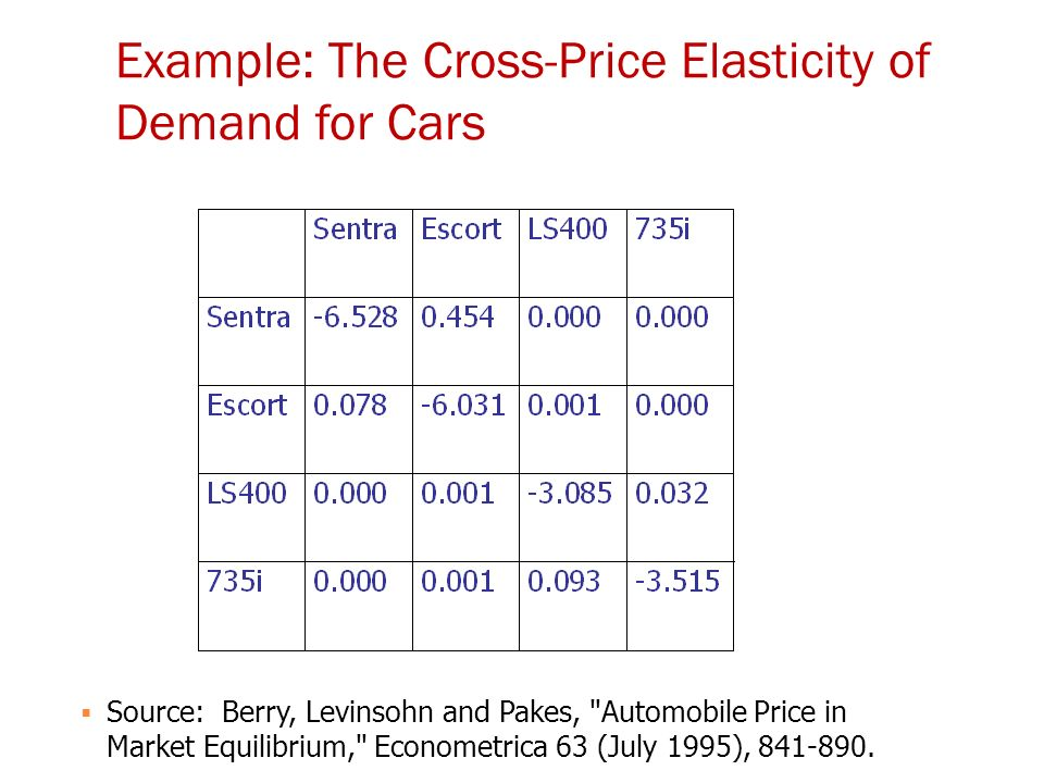 demand elasticity car rental Price elasticity of demand is the most common measure used to  demand for  airline tickets will decrease and rental cars will decrease.