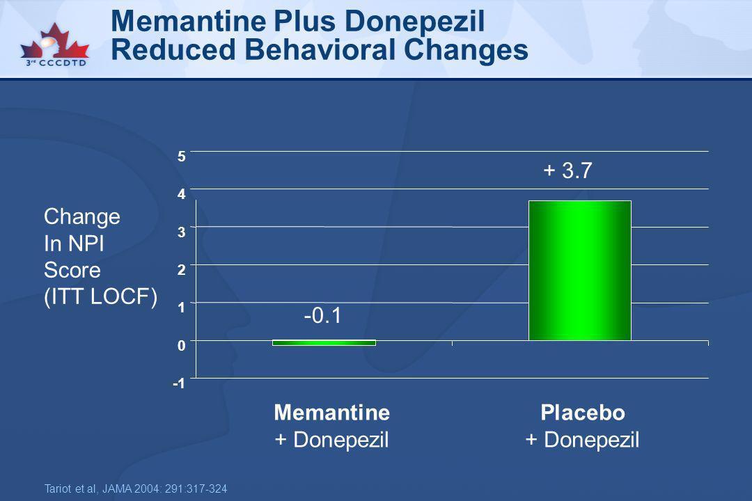 Memantine Plus Donepezil Reduced Behavioral Changes