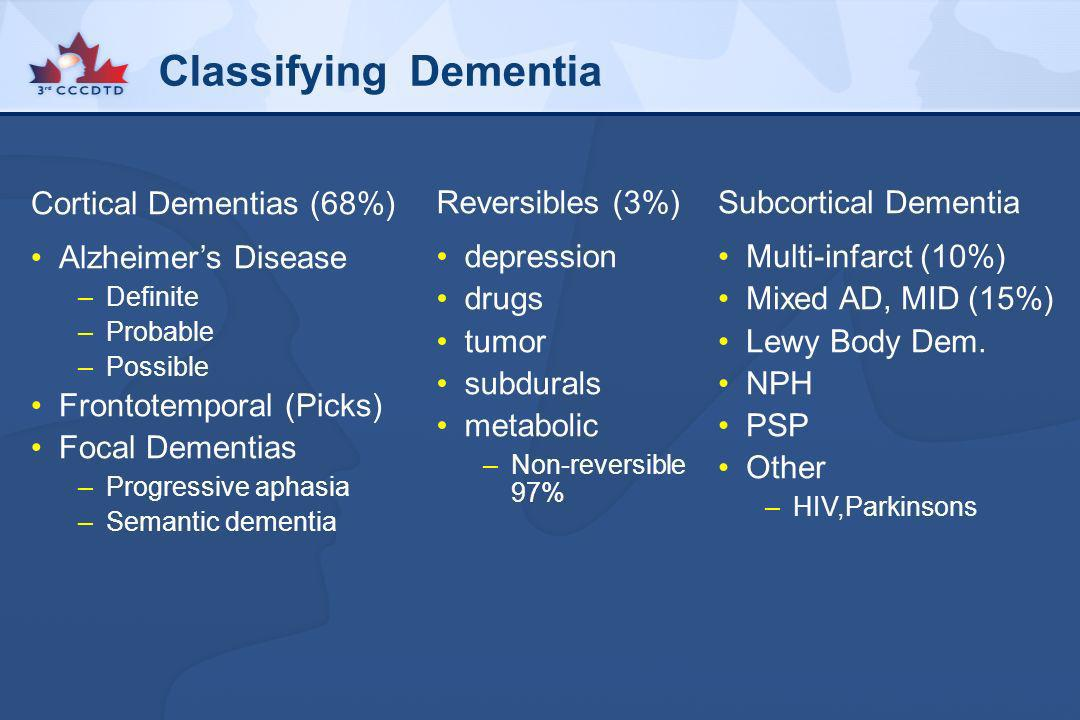 Classifying Dementia Cortical Dementias (68%) Alzheimer's Disease