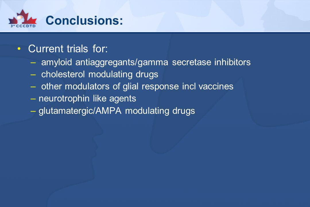 Conclusions: Current trials for: