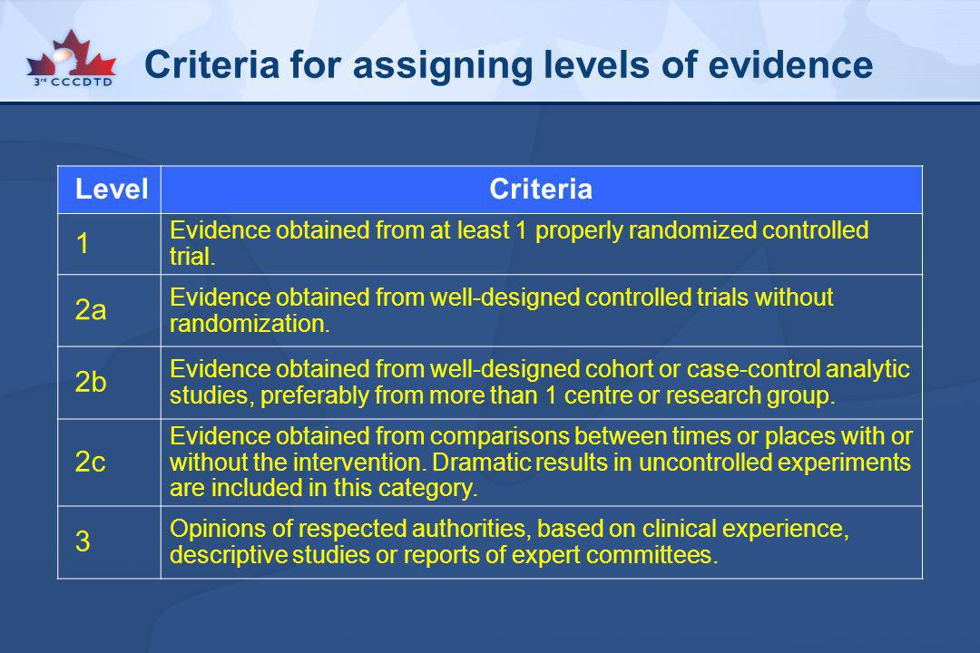 Criteria for assigning levels of evidence